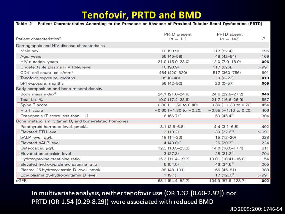 Tenofovir, PRTD and BMD In multivariate analysis, neither tenofovir use (OR 1.32 [0.60-2.92]) nor.